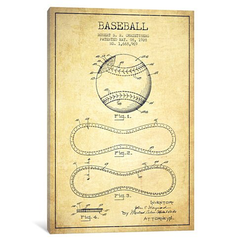 Baseball Vintage Patent Blueprint by Aged Pixel