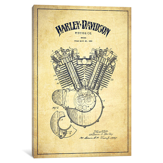 Buy Harley-Davidson Vintage Patent Blueprint by Aged Pixel by Canvas ...