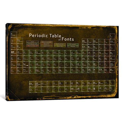 Periodic Table of Fonts #4 by 5by5collective