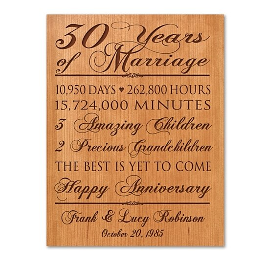 Gift For 30 Wedding Anniversary: Buy Personalized 30th Anniversary Plaque, Can Be