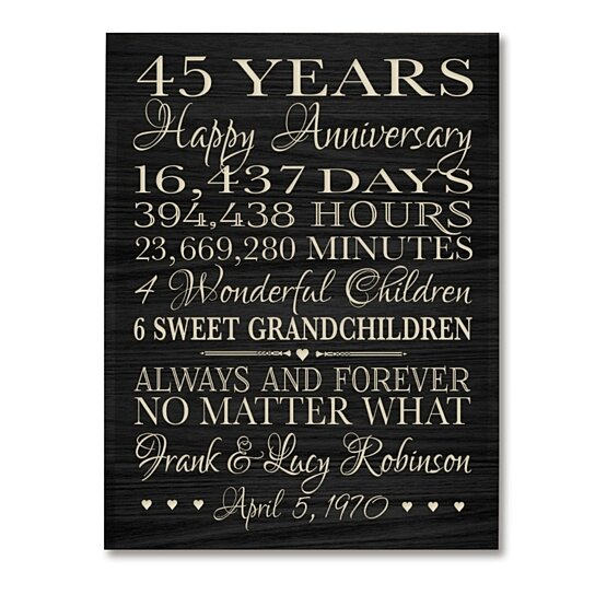 Wedding Gift 23 Years : Please select an option 62936 blue 62936 black 62936 red 62936 maple ...