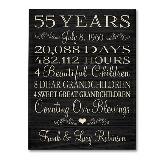 6 Year Wedding Anniversary Gift Ideas For Her: Buy Personalized Anniversary Plaque, Customized To Your
