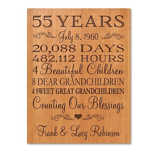 Wedding Gift Year Of Dates : Personalized Anniversary Plaque, Customized to your anniversary, Years ...