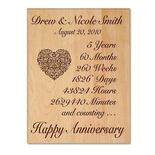 5th Anniversary Gifts For Her: Buy Personalized 5th Anniversary Plaque, Can Be Customized