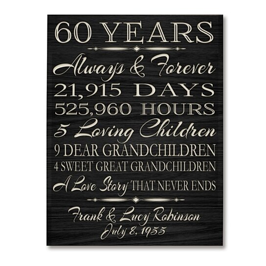 Special Gift For Wedding Anniversary: Buy Personalized 60th Anniversary Plaque, Can Be