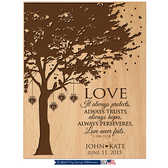 Buy Personalized Plaque, Love it always protects always trusts, always ...