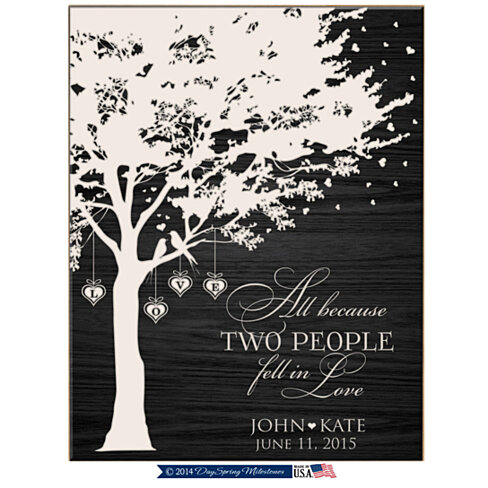 Buy Personalized Plaque All Because Two People Fell In Love By DaySpring Milestones On OpenSky