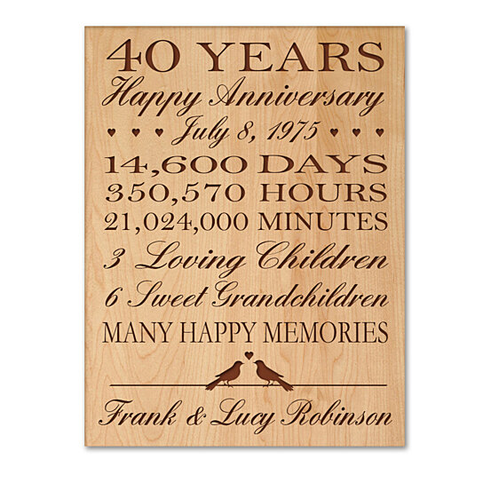 Buy Personalized 40th Anniversary Wall Or Desktop Plaque
