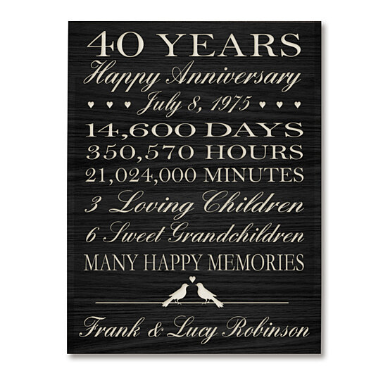 Buy Personalized 40th Anniversary wall or desktop Plaque, Happy ...