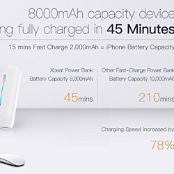 Portable Ultra Fast Power Bank