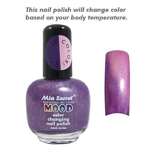 mood struck nail polish 2017 2018 best cars reviews