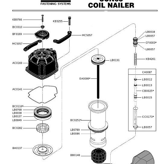 Buy Senco SCN60 SCN65 SCN65XP Framing Nailer O-ring Parts Rebuild ...