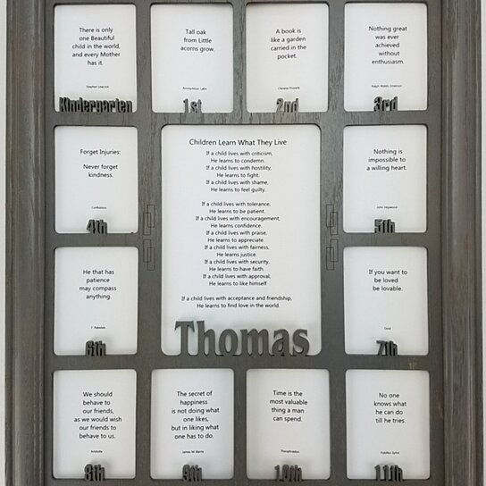 Buy School Years Picture Frame Personalized With Any Name School